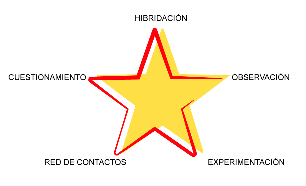 Conecta FP estrella